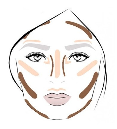 How to apply contour makeup with highlighter and bronzer
