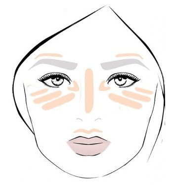 How to Apply Strobing Makeup with Highlighter